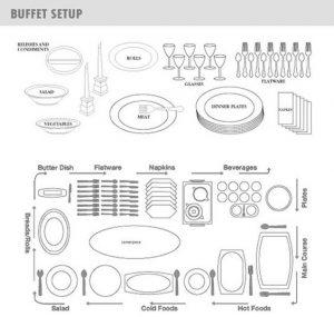 buffet_setup